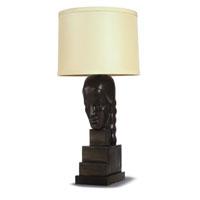 BEATO HEAD LAMP